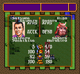 SNES, Enemy statistics